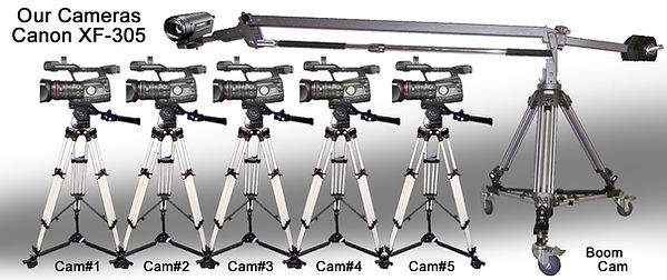 Our Cameras.jpg