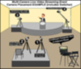 Camera Placement Cartoon - jpg.jpg