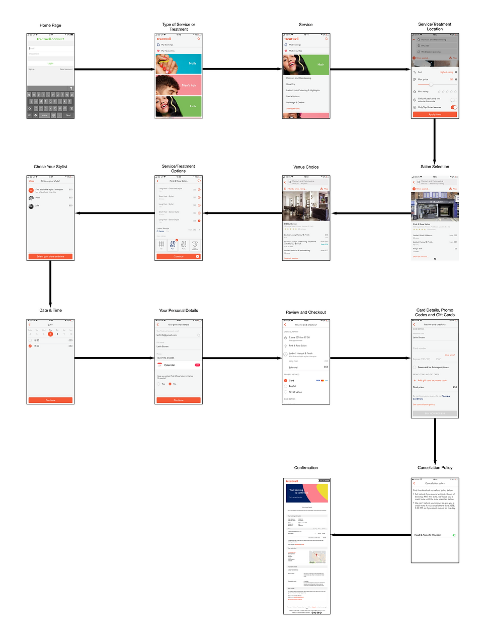 Treatwell User Flow Mockup.png