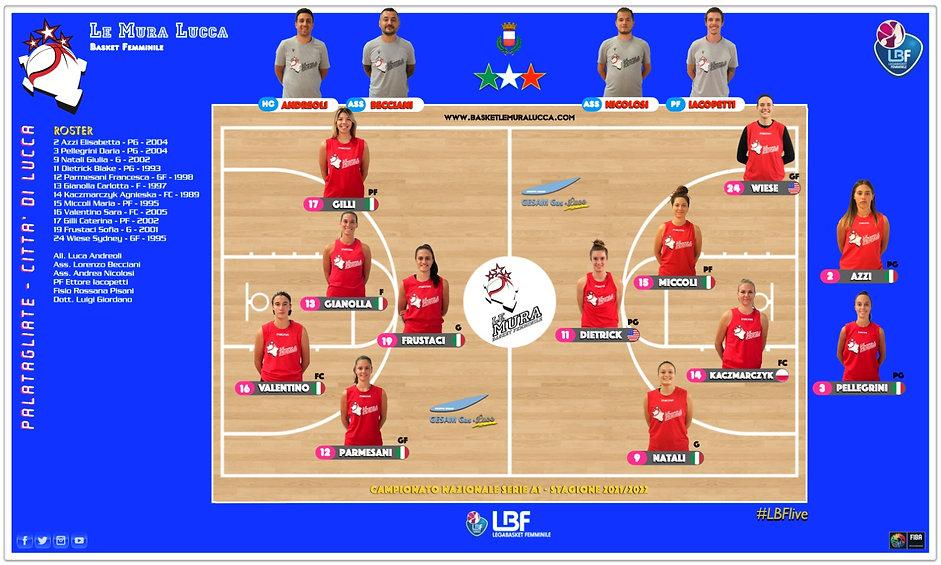 Squadra 2021-22_Posizioni.jpg
