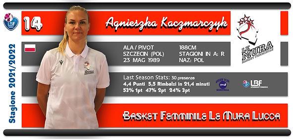 #14 Kaczmarczyk Agnieszka_scheda