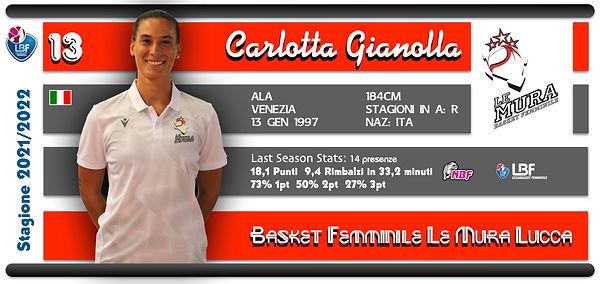 #13 Gianolla Carlotta_scheda