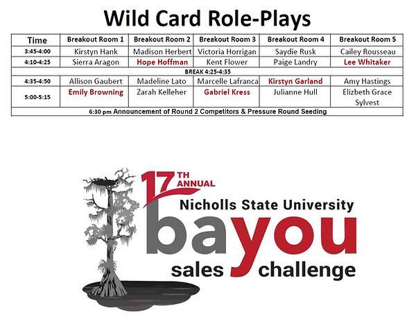 Wild Card Results 2021.jpg