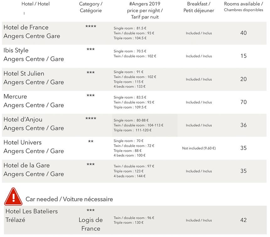 Liste des hotels.png