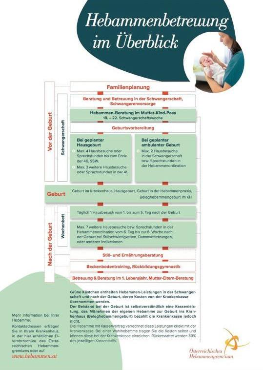 Hebammenbetreuung NEU ab 2017