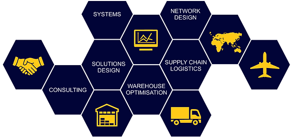 Solution by design (supply chain)