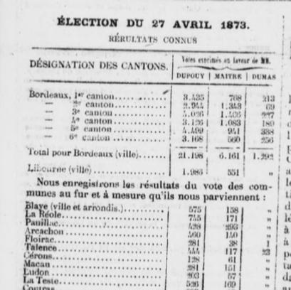 Votes Talençais (4ème Canton)