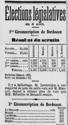 Election 1879