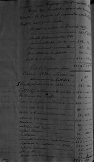 Budget 1820 il reçoit plus de 700 Francs
