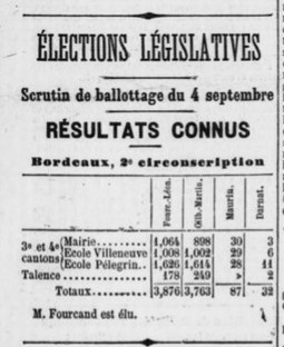 Election Fourcand