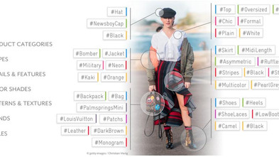 ShopTalk: Heuritech Uses Artificial Intelligence To Predict Fashion Trends From Millions Of Images(F
