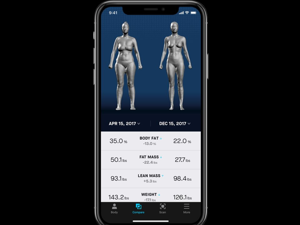 Naked Labs can give a detailed breakdown of a user's health statistics, but it could also have big implications for retailers. Photo by Naked Labs.