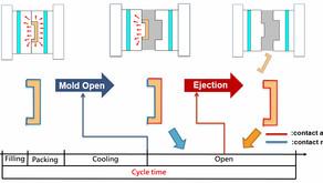 보다 사실적인 냉각 및 변형 분석을 위한 – 고급 몰드 오프닝 설정