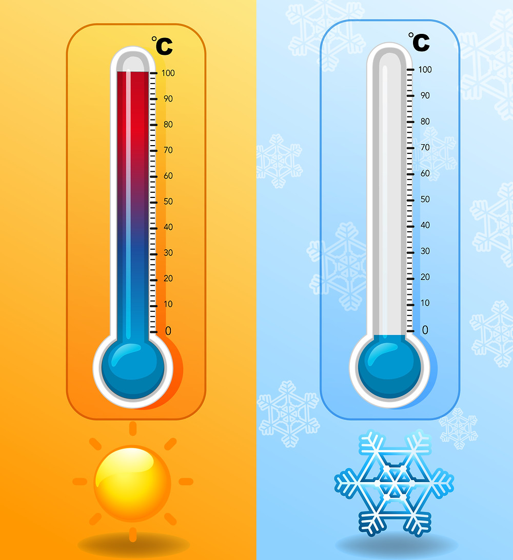 Two thermometers, one showing hot temperaure with a sun symbol, the other is cold temperature with a snowflake.
