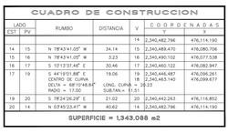Cuadro-de-Construccion-1