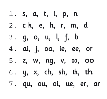 letter_sounds.png