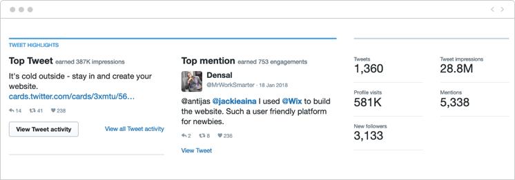 Twitter analytics summary page example