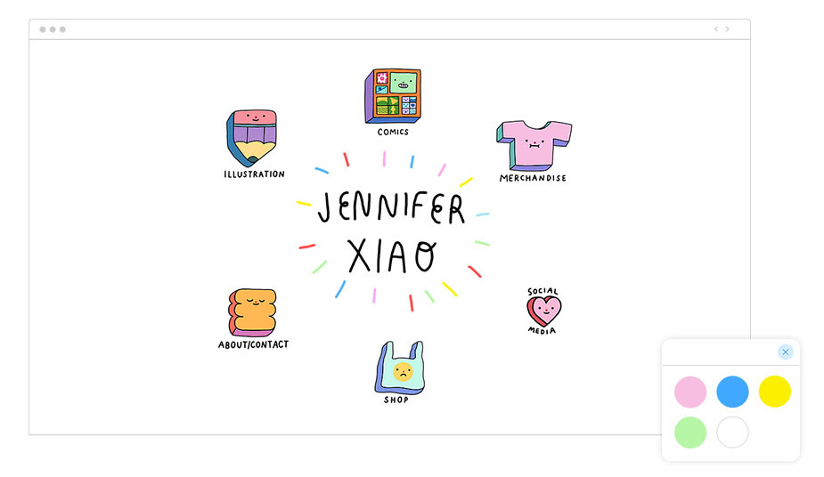 Página web wix de Jennifer Xiao