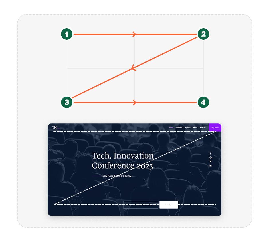 Ejemplo de web con patrón en forma de Z