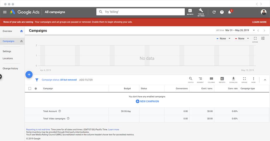 Google Adwords Campaign Dashboard