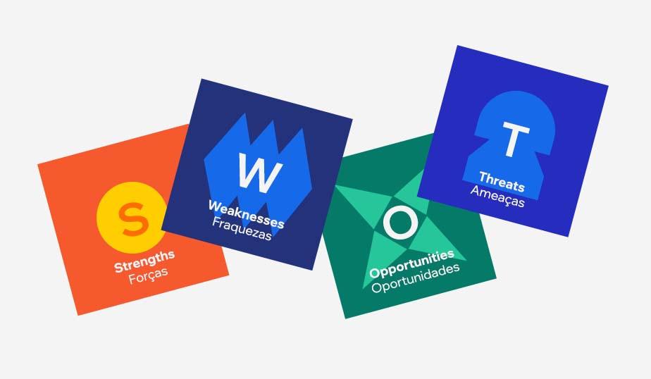 O que é análise SWOT: um acrônimo para Strengths, Weaknesses, Opportunities, and Threats (Forças, Fraquezas, Oportunidades e Ameaças)