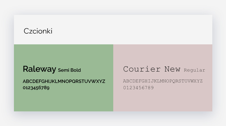 branding – typografia