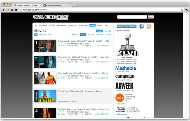 Great Ways to Find Out What's Trending on the Web