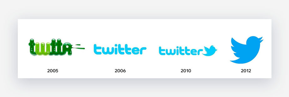 logo di twitter dal 2005 al 2012