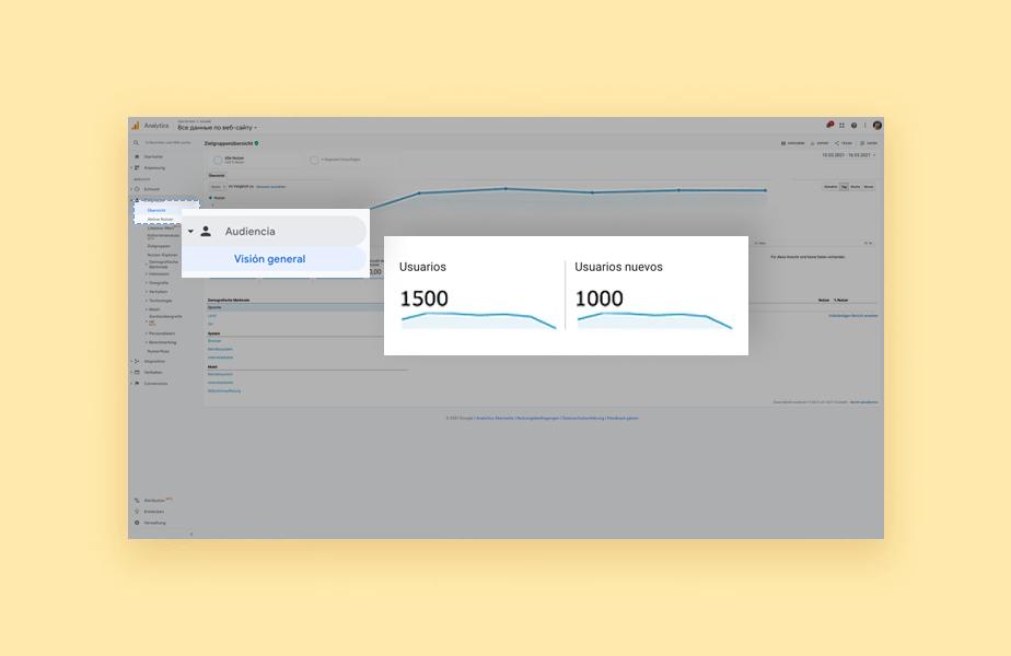 Vision general de los informes de audiencia de Google Analytics