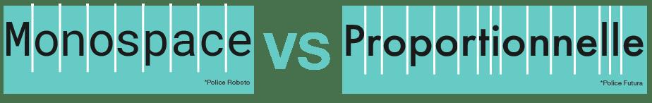 Monospace VS Proportionelle