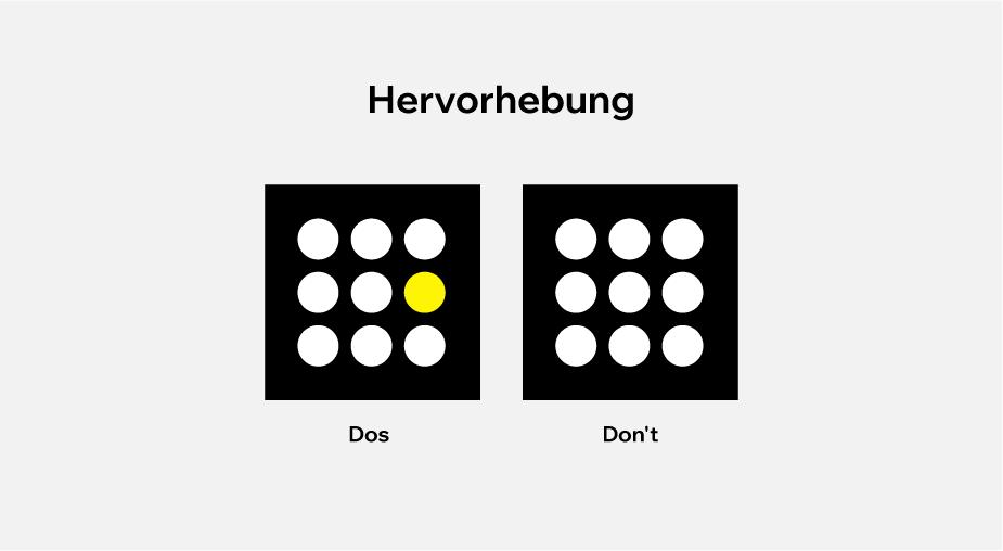 Visuelle Darstellung von Hervorhebung im Webdesign mit Dos und Dont's