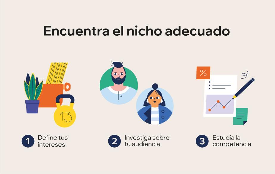Infografía sobre cómo definir un nicho