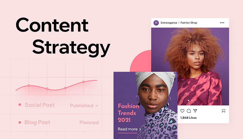 content strategy how to create