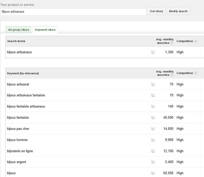 Capture d'écran de l'outil Google Keyword Planner