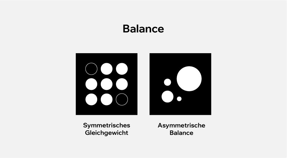 Visuelle Darstellung von Balance im Webdesign mit symmetrischer und asymmetrischer Balance