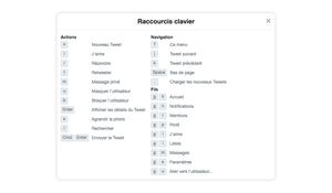 Raccourcis clavier Twitter