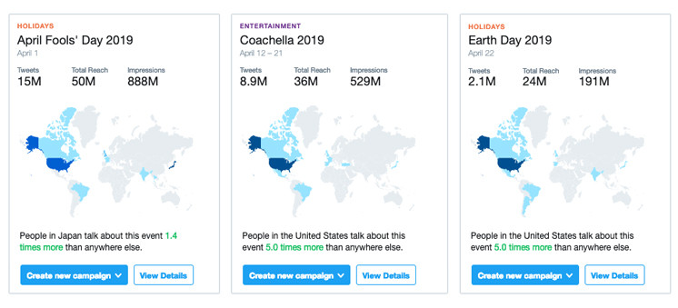 Twitter analytics events page example