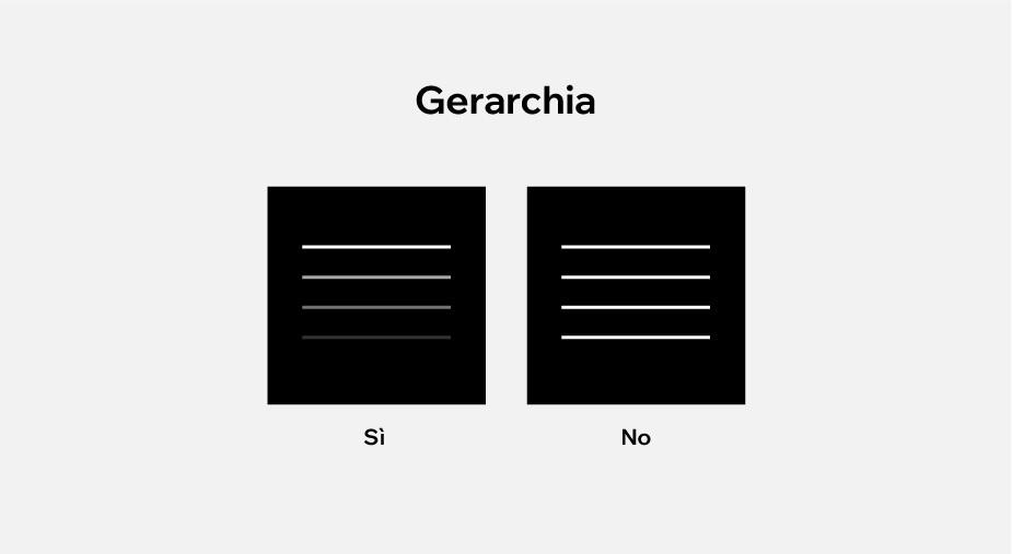 principi di design applicati al web design: gerarchia