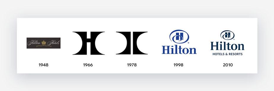 Design del logo Hilton Hotels dal 1948 al 2010