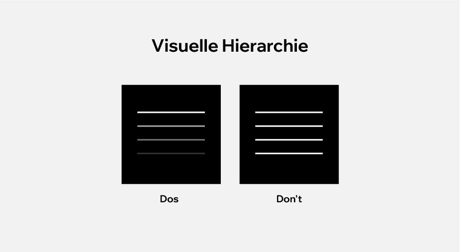 Visuelle Darstellung von Visueller Hierarchie im Webdesign mit Dos und Dont's
