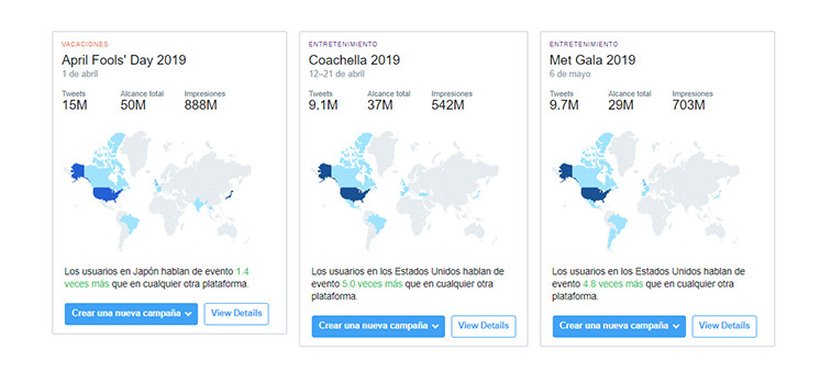 Datos sobre eventos en twitter analytics