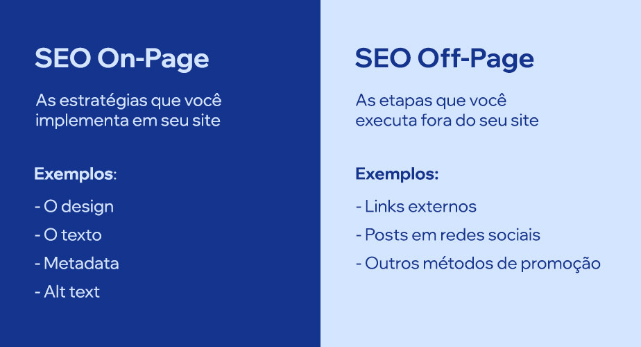 O que é SEO On-Page e SEO Off-Page?