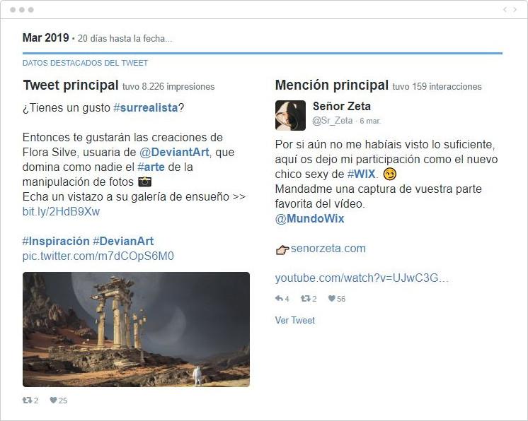 Página de inicio en twitter analytics