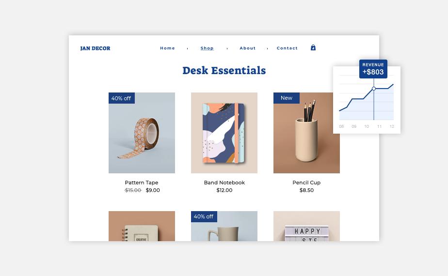 Strona produktu i wykres przychodów eCommerce.