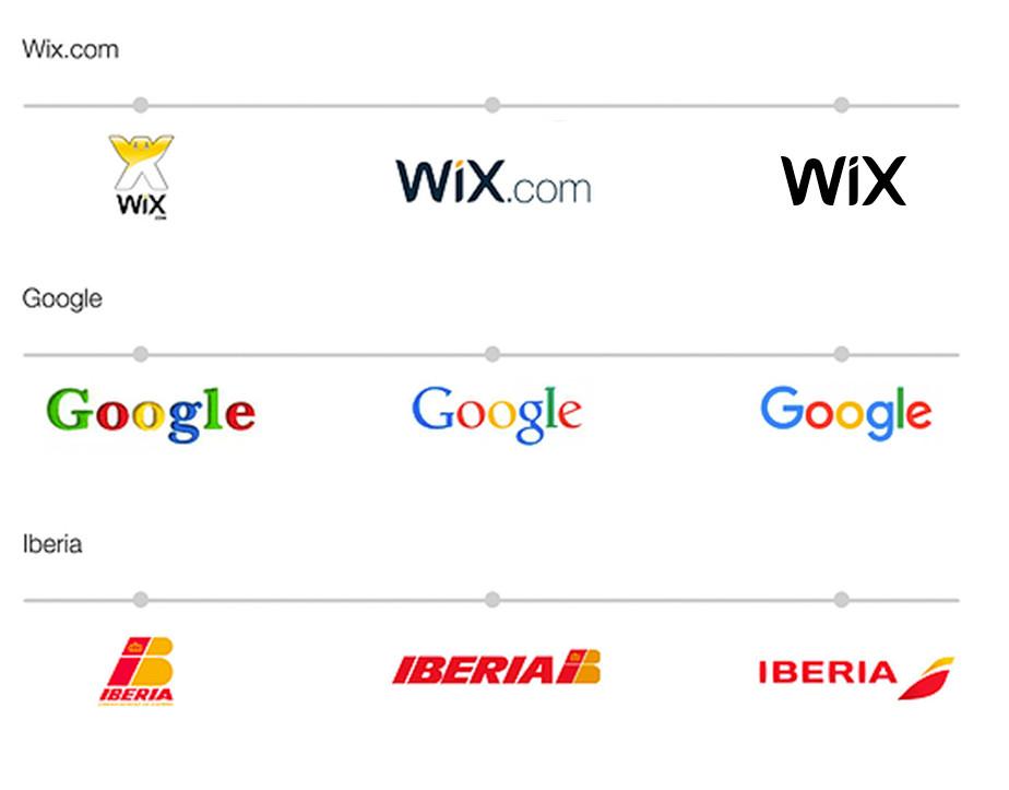 Ejemplo de la evolución visual de logos famosos