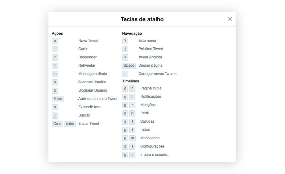 Truques Ocultos do Twitter que Você Precisa Conhecer: Atalhos de Teclado