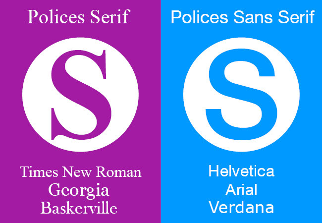 Exemple de polices Serif et Sans Serif