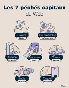 7 péchés capitaux du Web