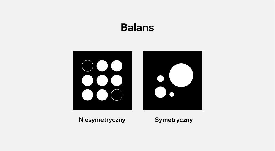 zasady projektowania stron internetowych – równowaga