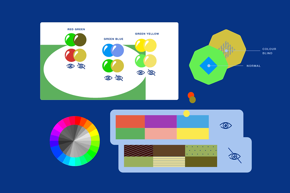 Accessible web design: don't rely on color alone to convey information